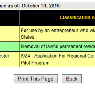 【美国】2016年10月份,最新移民局EB5平均审批时间