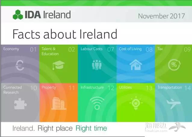 最新大数据告诉你,爱尔兰是个多么适合投资经商的国家!