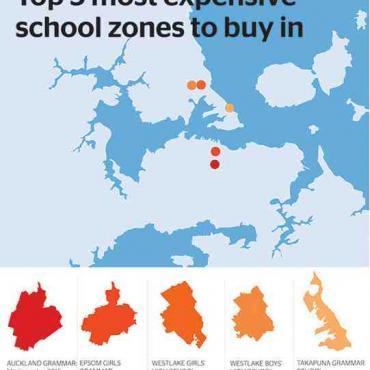 新西兰房市见闻:你知道学区房魔力有多大?昨天Barfoot奥克兰CBD总部拍卖场文法双校的价格告诉你