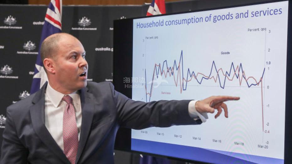 财长承认经济遭遇29年来首次衰退,澳大利亚还扛得住吗?
