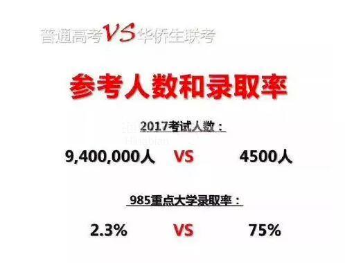 学区房暴涨!最贵多少钱一平?上海20万、北京25万、深圳32万