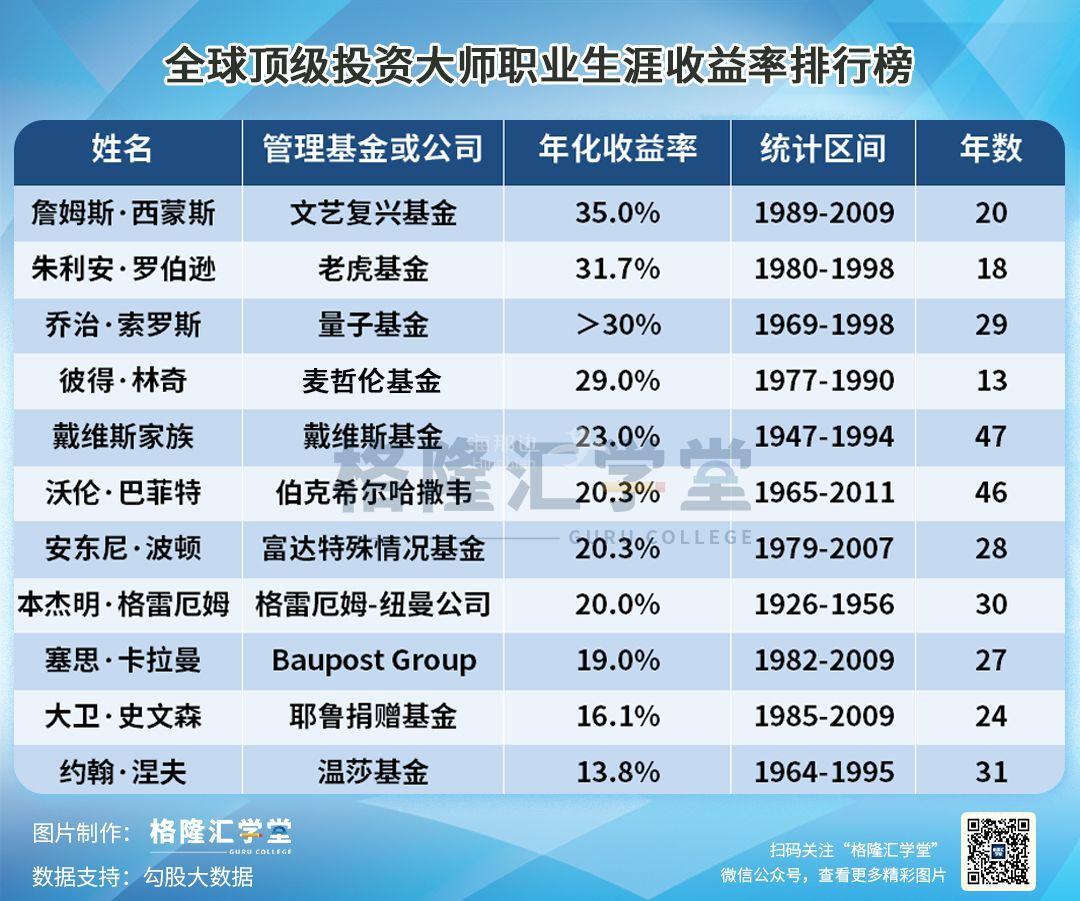 """香港   索罗斯""""香港惊魂"""":一个国际金融中心是怎样炼成的"""