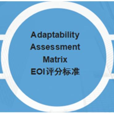曼省商业移民项目EOI最全介绍