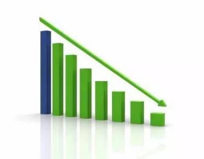 2016新西兰投资移民2类盘点,投资额即将翻倍,你还不来?