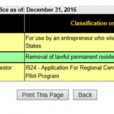【美国】2016年12月份,最新移民局EB-5审案进度(2/28更新)