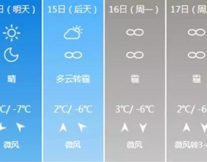 怎么办?雾霾卷土重来——超过100万中国人海外躲霾