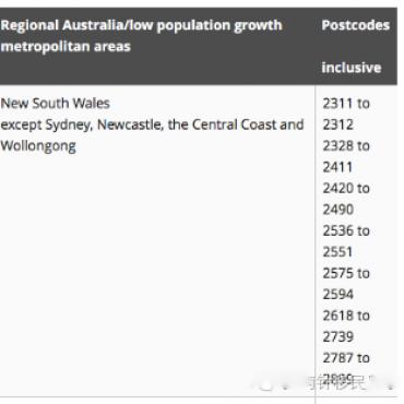 澳洲489偏远地区临时工作签证详解!