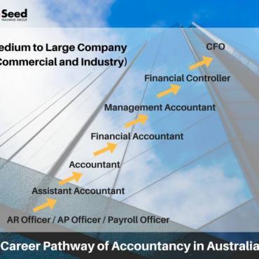 收藏 | 关于澳洲会计的一切: 发展方向、薪资状况、CA与CPA对比!